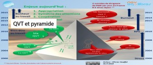 qvt-pryamide