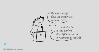 Le guide « Introduction à la Qualité de Vie au Travail »