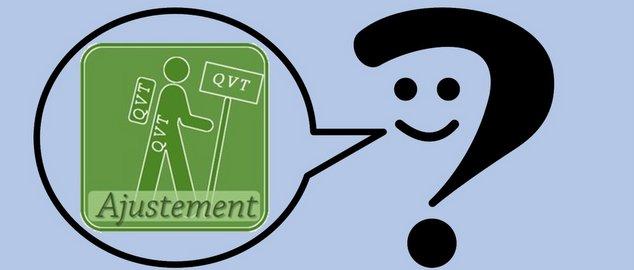 Autoquestionnaire Ajustement QVT - laqvt.fr QVT Qualité de Vie au Travail