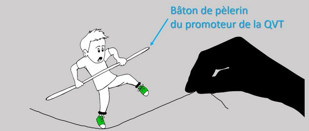 Incongruence QVT, Ajustement QVT - laqvt.fr QVT Qualité de Vie au Travail