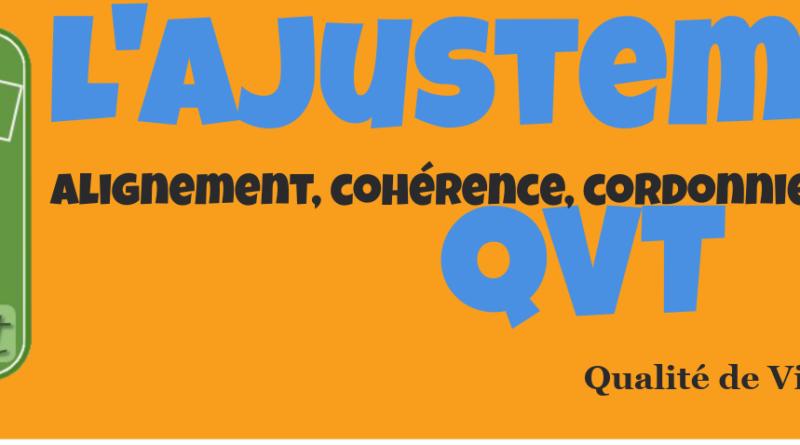 QVT Qualité de Vie au Travail laqvt.fr Novéquilibres infographie ajustement QVT Qualité de Vie au Travail laqvt.fr