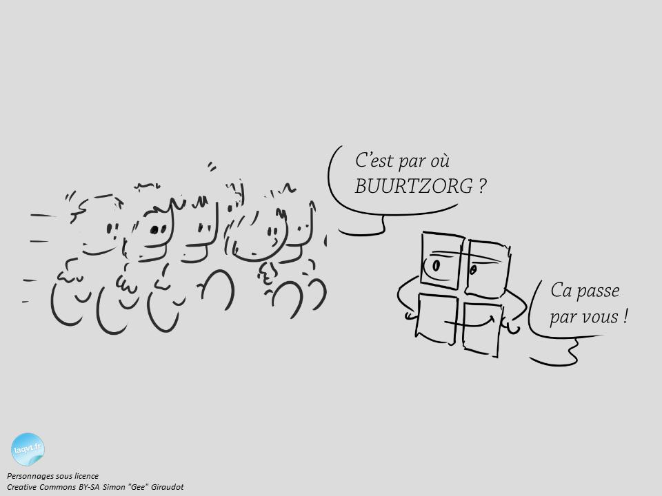 laqvt.fr qvt buurtzorg humour