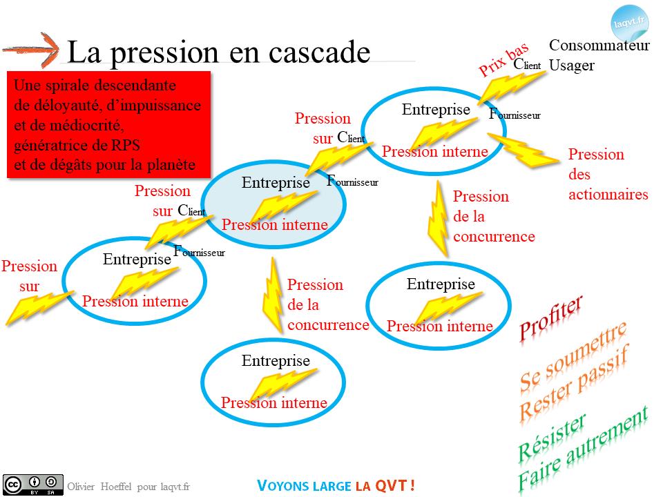 voyons large la QVT -extraits1 - laqvt.fr Qualité de Vie au Travail