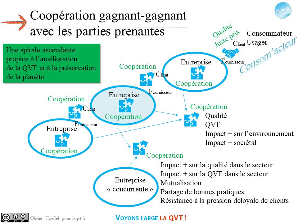 voyons large la QVT -extraits2 - laqvt.fr Qualité de Vie au Travail