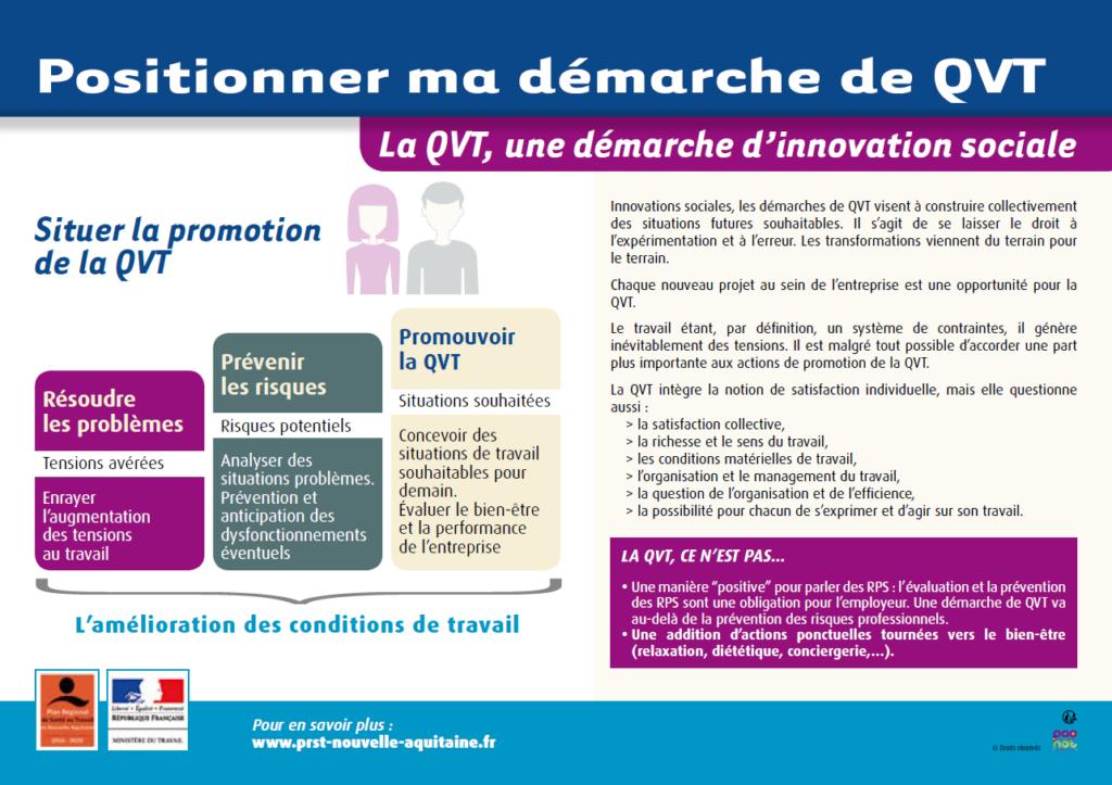 extrait brochure QVT PRST NA